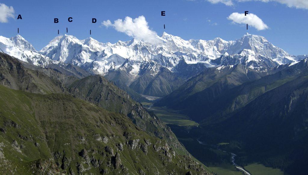 Panorama Xuelian Feng